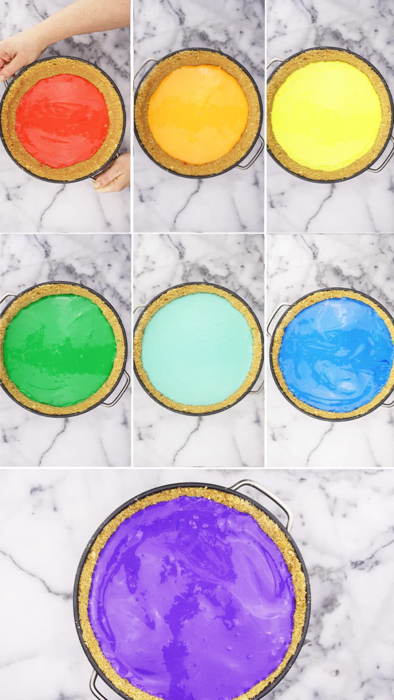 7 images of each added layer of a rainbow cheesecake