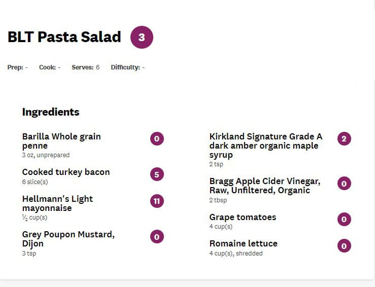 List of WW points for BLT pasta salad ingredients